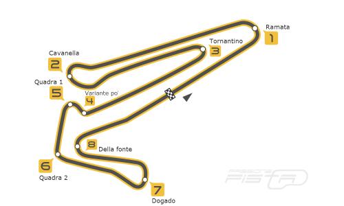 Circuito Adria : Autodromo di adria