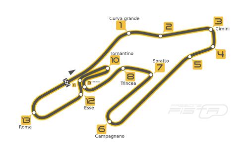 Circuito Vallelunga : Autodromo vallelunga